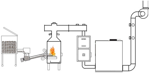 Multifuel grate combustion reactor