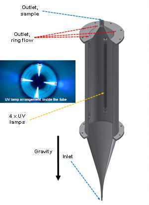 Tube reactor